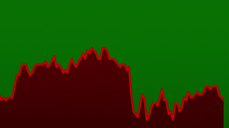rali : red line graph on green background chart of stock market investment trading.