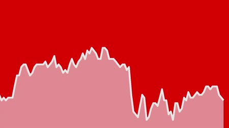bika : white line graph on red background chart of stock market investment trading.