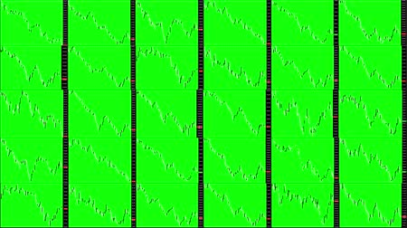 global iş : Timelapse screen. Slow time. Market technical analysis. Trading range Stok Video