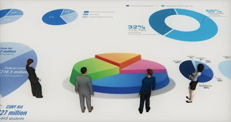projects : 4k business team standing on the finance pie charts & stock trend diagrams,analyze it. Stock Footage