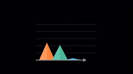 čmáranice : Animation Triangular graph 3 color on black background. Dostupné videozáznamy