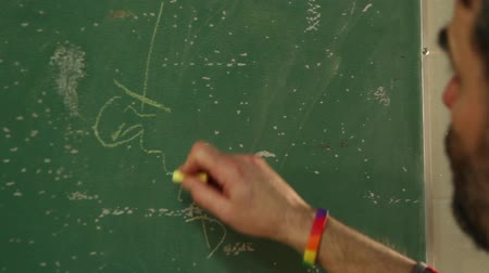 koç : Coach drawing out play on chalkboard