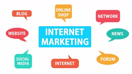 pesquisa : Internet Marketing