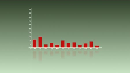 vertically : A stunning 3d rendering of a bar graph with red and white lines shifting into white ones and fluctuating up and down between two axes with spikes arrows on the green backdrop.