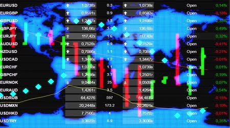 oklar : stock market price chart with real quotes ticker board and holographic earth map - new quality financial business animated dynamic motion video footage