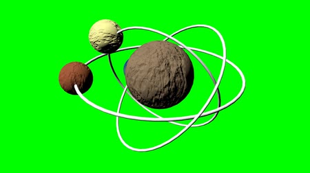equinox : 3d textured planet model with three orbits and three satellite moons. Fantasy science animation on green screen. Green screen design with textured planets and moons. 3d model