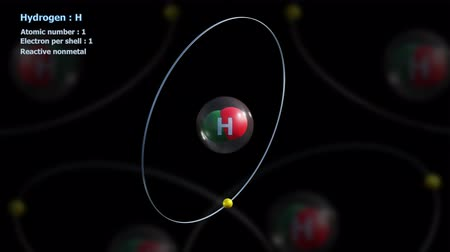 infinito : Atom of Hydrogen with One Electron in infinite orbital rotation with atoms Stock Footage