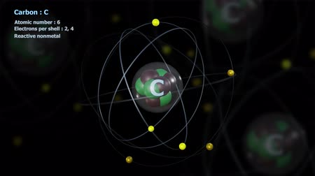 césar : Atom of Carbon with 6 Electrons in infinite orbital rotation with atoms Stock Footage