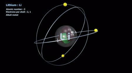 neutron : Atom of Lithium with 3 Electrons in infinite orbital rotation