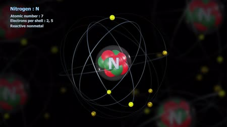 Atom of Nitrogen with 7 Electrons in infinite orbital rotation with atoms in background