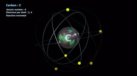 atomový : Atom of Carbon with 6 Electrons in infinite orbital rotation