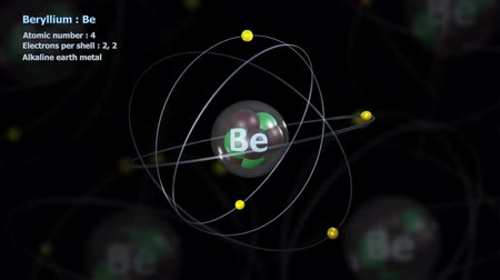 fizik : Atom of Beryllium with 4 Electrons in infinite orbital rotation with atoms
