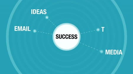 esquema : Business Success Animation Concept including Ideas, Web SIte, SEO, Media, Advertising, Brand, E-mail. 1920x1080 full hd.