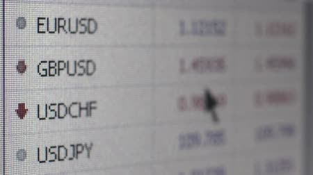 Medium macro CU view of currency value fluctuations while user points at figures with cursor. (Shallow depth of field) Стоковые видеозаписи
