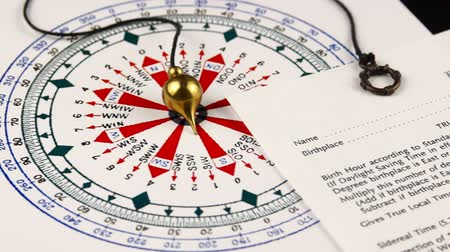 astrologer : Pendulum and a astrological circle next to horoscope