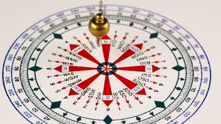 кулон : Astrologer use pendulum and a circle for divination