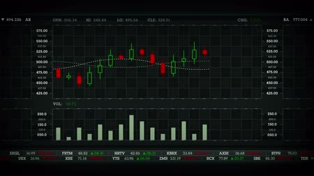 candlestick : Stock Performance Chart Black