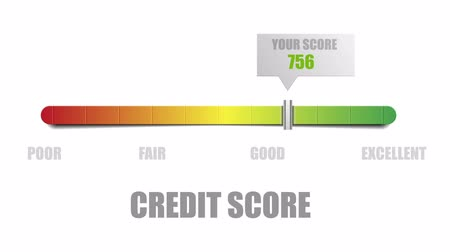 pontão : credit score meter with pointer going from left to right and back showing the credit score, loopable Stock Footage