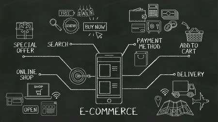 add to cart : Handwriting concept of E-commerce at chalkboard. with various diagram. Stock Footage