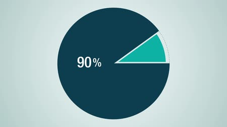 turta : Circle diagram for presentation, Pie chart indicated 90percent Stok Video