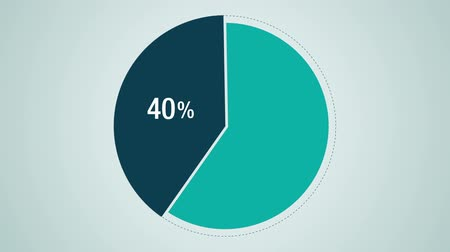 Circle diagram for presentation, Pie chart indicated 40percent
