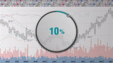 Indicate about 10 percents circle dial on various animated stock market charts and graphs