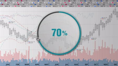 Indicate about 70 percents circle dial on various animated stock market charts and graphs