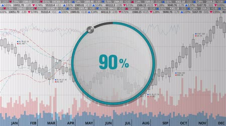 Indicate about 90 percents circle dial on various animated stock market charts and graphs