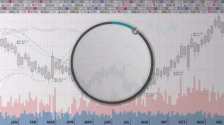 Indicate about 10 percents circle dial on various animated stock market charts and graphs (no text version) Dostupné videozáznamy
