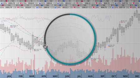 Indicate about 70 percents circle dial on various animated stock market charts and graphs (no text version)