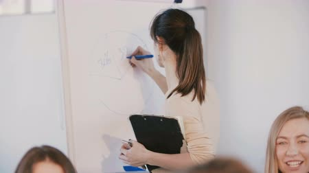 feminism : Back view young female office assistant drawing diagram circle on flipchart at business team meeting, modern workplace. Stock Footage
