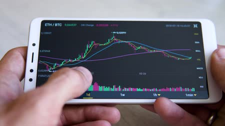 ticker : Stock market, trading online. Mens hands use the app on the smartphone to track the cryptocurrency
