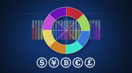 esterlino : Animation of white circle which appears above currency symbols of dollars, yen, bitcoin, euro and sterling, fills with colours and disappears while a grey bar chart fills with colours behind it and disappears, on dark blue background Stock Footage