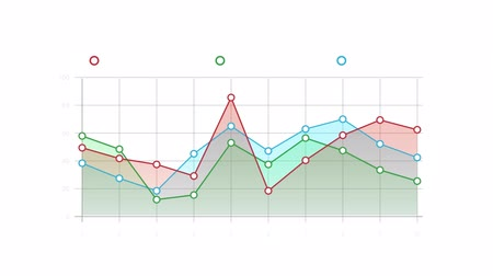 chart : Digital animation of multiple line graphs with different colours.