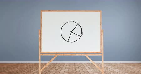 ilustrar : Digital animation of a drawing of a colorful pie chart on a white board with wooden frame in a room with grey walls and wooden floor