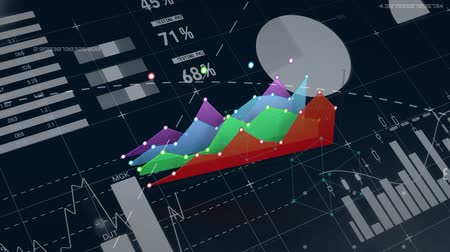 financial : Digital animation of a colorful graph appearing in the screen with dotted lines and background shows a digital interface with different graphs and data Stock Footage