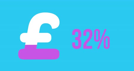esterlino : Animation of pound sterling symbol and percent increasing from zero to one hundred filling in pink on a bright blue background 4k Stock Footage