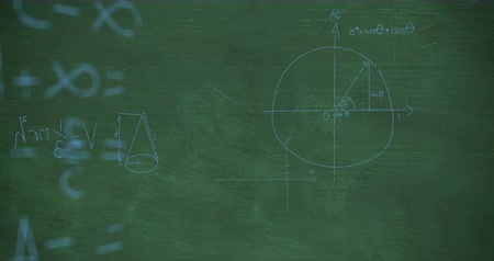 elmélet : Animation of layers of mathematical graphs and equations handwritten in pale blue chalk rising from a green chalkboard background 4k