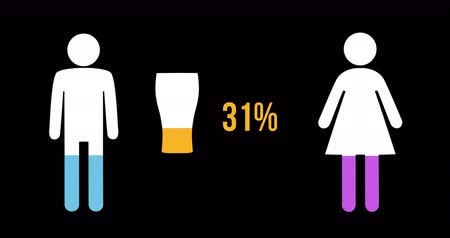 demographic : Animation of male, female and glass shapes and percent increasing from zero to one hundred filling in with blue, purple and yellow on black background 4k