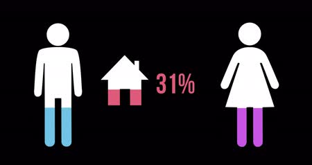 demographic : Animation of male, female and house shapes and and percent increasing from zero to one hundred filling in blue, purple and pink colour on black background 4k