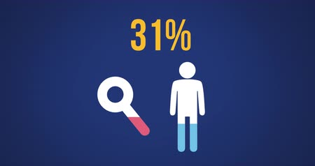 demographic : Animation of male and loop shapes and and percent increasing from zero to one hundred filling in blue, yellow and pink colour on dark blue background 4k Stock Footage
