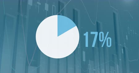 completo : Animation of pie chart and and percent increasing from zero to one hundred filling in blue with financial fluctuation graph in the background 4k