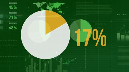 compleição : Animation of pie chart and percent increasing from zero to one hundred filling in yellow with financial fluctuation graph on the green background