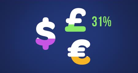 pound : Animation of US dollar, euro and pound sterling currency symbols and and percent increasing from zero to one hundred filling in green, purple and yellow colours on dark blue background 4k Stock Footage