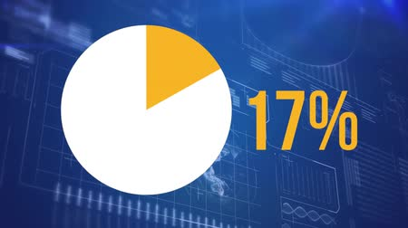 sıfır : Animation of pie chart and percent increasing from zero to one hundred filling up with yellow with graphs and data moving on blue background