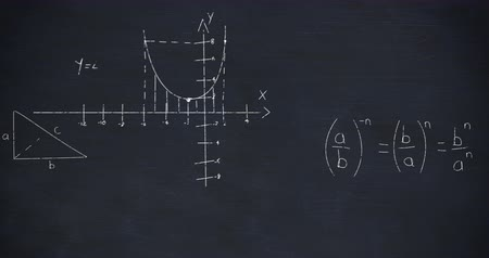 formulae : Animation of mathematical calculations and equations handwritten in white chalk floating above a dark blue chalkboard background