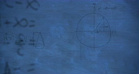 elmélet : Animation of zoom in showing layers of mathematical graphs and equations handwritten in dark chalk rising from a blue chalkboard background