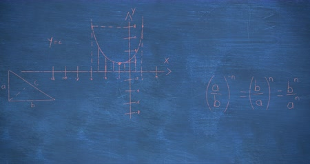 formulae : Animation of handwritten mathematical calculations in pink floating over a blue chalkboard background