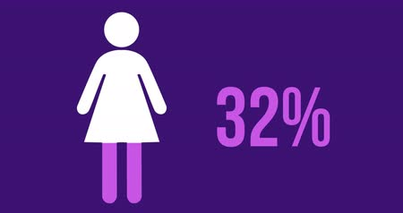 demographic : Animation of a female shape and percent increasing from zero to one hundred filling up with pink on dark purple background