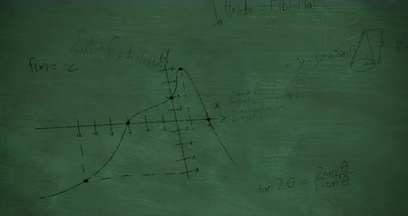 formulae : Animation of layers of mathematical graphs and equations handwritten in black chalk rising from a green chalkboard